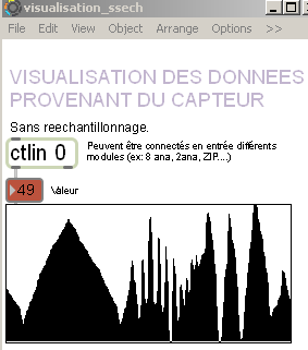 visualisation.